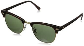 latest sunglasses 2015-2016